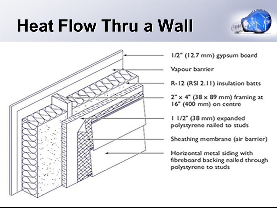 Heat Flow Thru a Wall