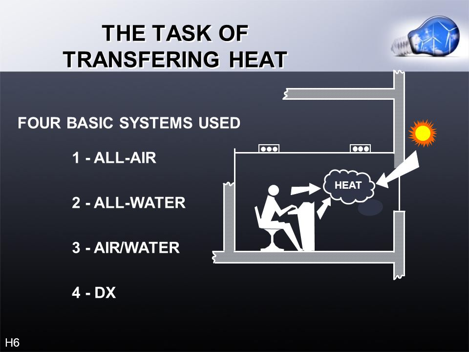 HEAT THE TASK OF TRANSFERING HEAT FOUR BASIC SYSTEMS USED 1 - ALL-AIR 2 - ALL-WATER 3 - AIR/WATER 4 - DX H6