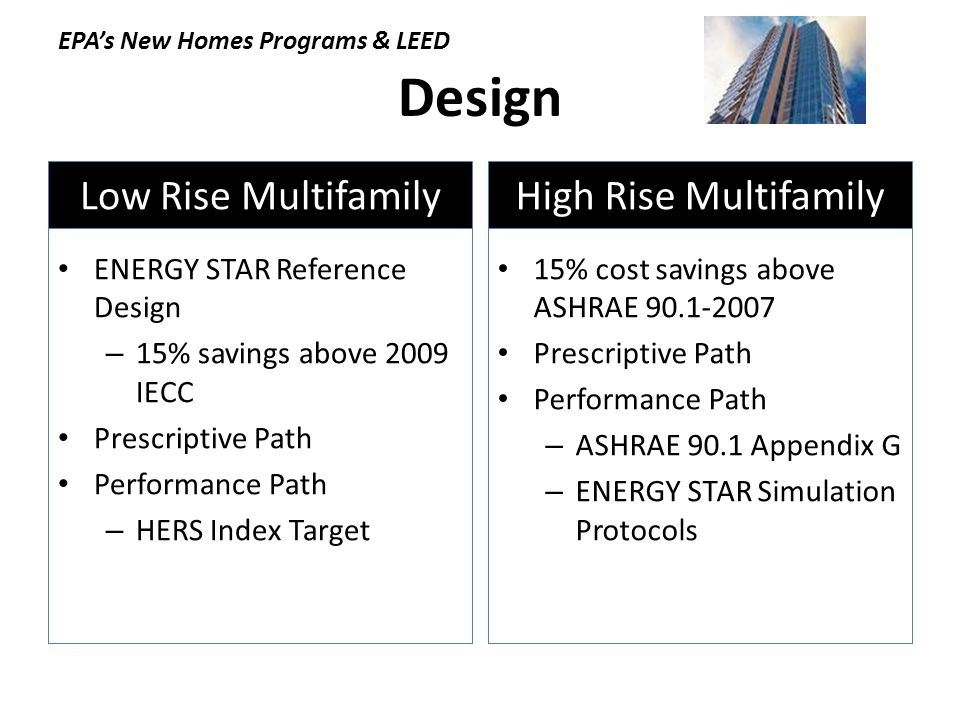 EPAs New Homes Programs & LEED Design Low Rise Multifamily ENERGY STAR Reference Design – 15% savings above 2009 IECC Prescriptive Path Performance Path – HERS Index Target High Rise Multifamily 15% cost savings above ASHRAE 90.1-2007 Prescriptive Path Performance Path – ASHRAE 90.1 Appendix G – ENERGY STAR Simulation Protocols