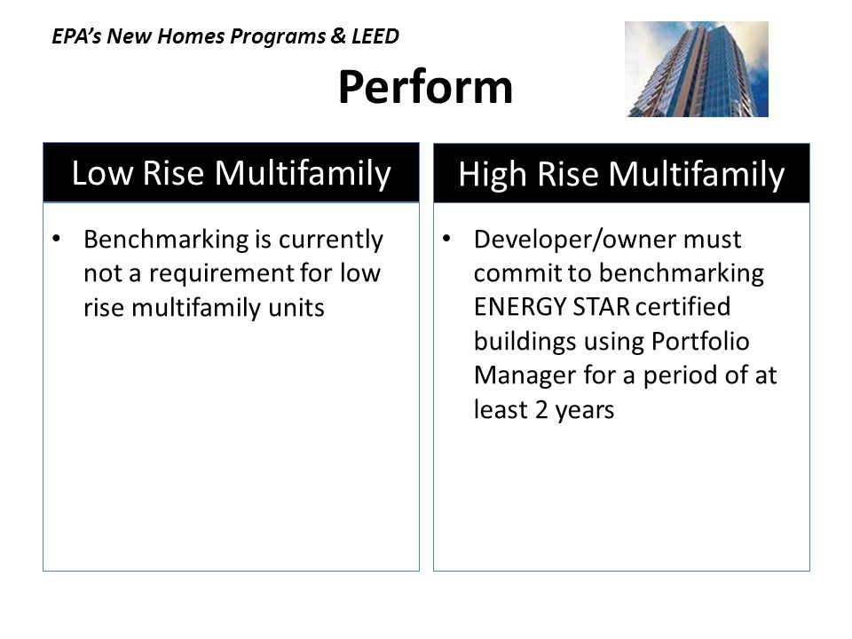 EPAs New Homes Programs & LEED Perform Low Rise Multifamily Benchmarking is currently not a requirement for low rise multifamily units High Rise Multifamily Developer/owner must commit to benchmarking ENERGY STAR certified buildings using Portfolio Manager for a period of at least 2 years