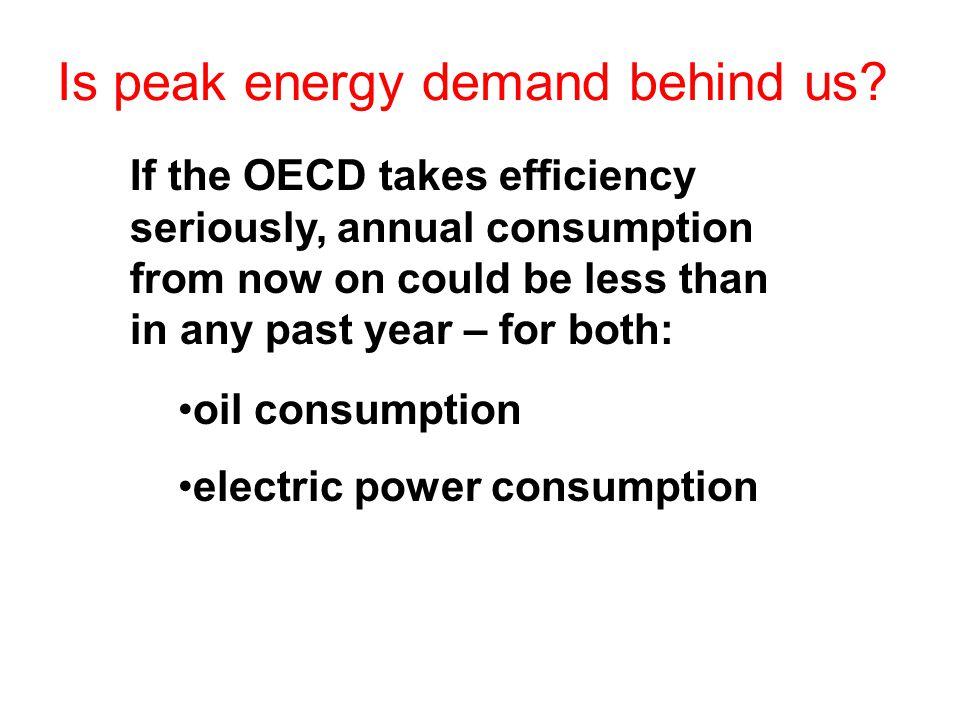Is peak energy demand behind us.