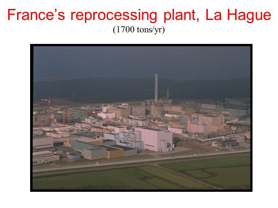 Frances reprocessing plant, La Hague (1700 tons/yr)