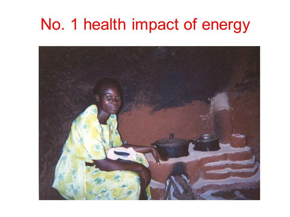 No. 1 health impact of energy