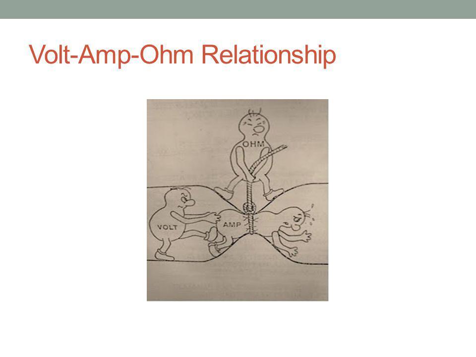 Volt-Amp-Ohm Relationship