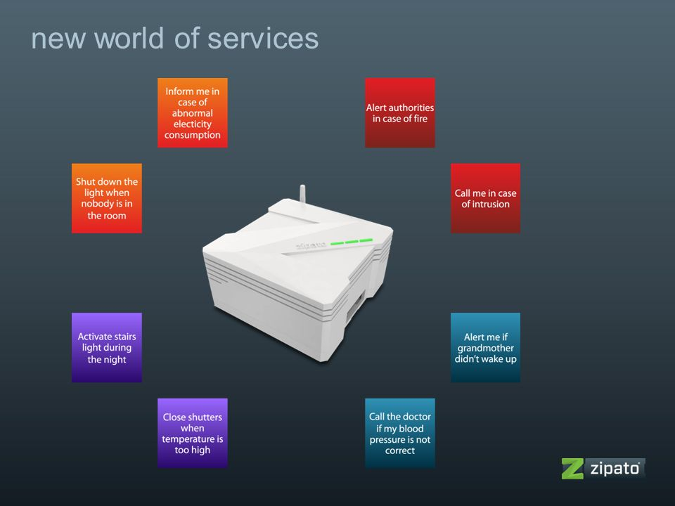 new world of services