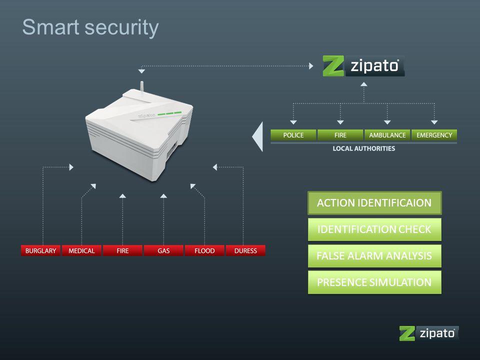 Smart security ACTION IDENTIFICAION IDENTIFICATION CHECK FALSE ALARM ANALYSIS PRESENCE SIMULATION