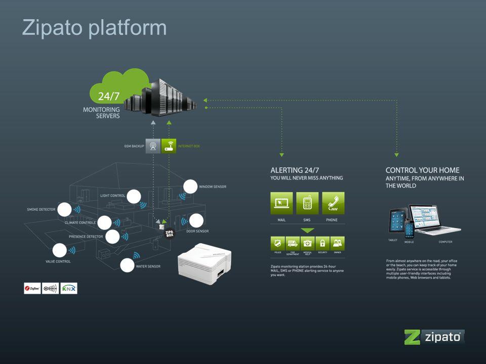 Zipato platform