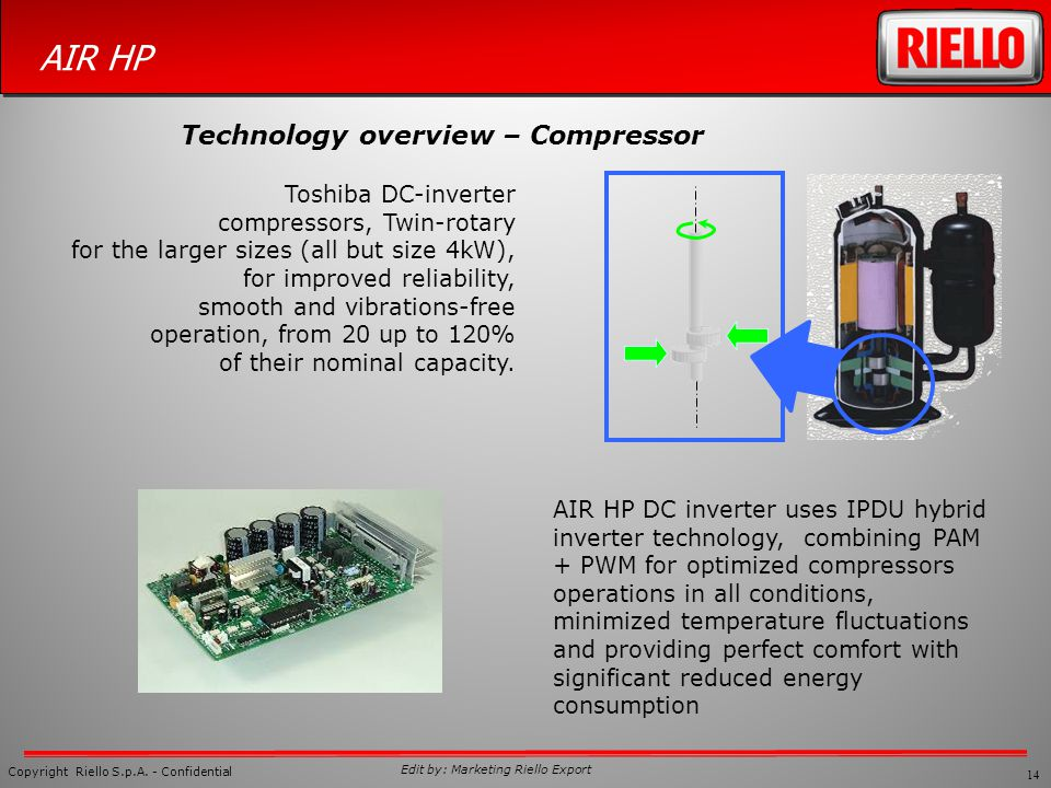 14 Copyright Riello S.p.A. - Confidential AIR HP Edit by: Marketing Riello Export Technology overview – Compressor Toshiba DC-inverter compressors, Tw