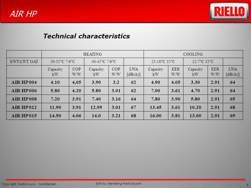 8 Copyright Riello S.p.A. - Confidential AIR HP Edit by: Marketing Riello Export Technical characteristics HEATINGCOOLING EWT-LWT OAT30-35°C 7/6°C40-4