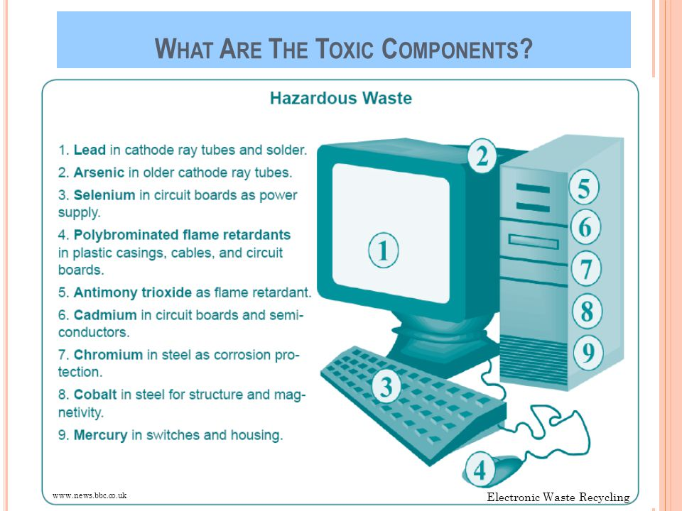 W HAT A RE T HE T OXIC C OMPONENTS ? Electronic Waste Recycling www.news.bbc.co.uk