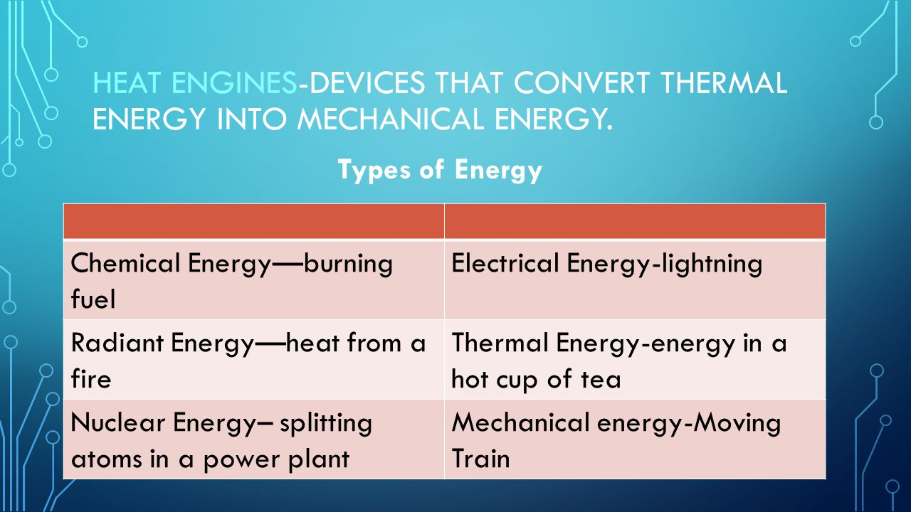 HEAT ENGINES-DEVICES THAT CONVERT THERMAL ENERGY INTO MECHANICAL ENERGY. Types of Energy Chemical Energyburning fuel Electrical Energy-lightning Radia