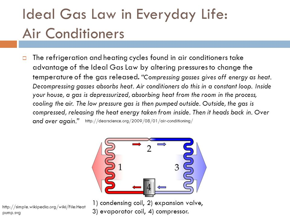 Ideal Gas Law in Everyday Life: Air Conditioners The refrigeration and heating cycles found in air conditioners take advantage of the Ideal Gas Law by