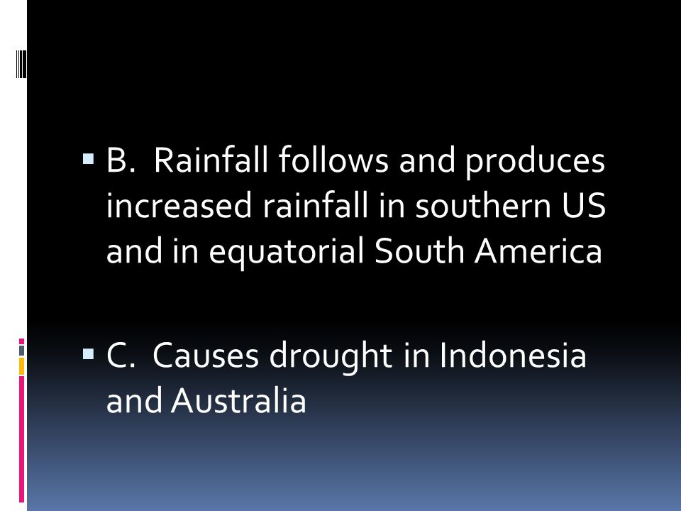 B. Rainfall follows and produces increased rainfall in southern US and in equatorial South America C. Causes drought in Indonesia and Australia