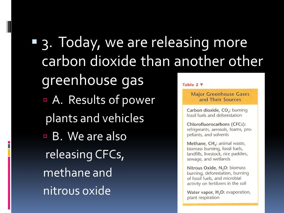 3. Today, we are releasing more carbon dioxide than another other greenhouse gas A. Results of power plants and vehicles B. We are also releasing CFCs
