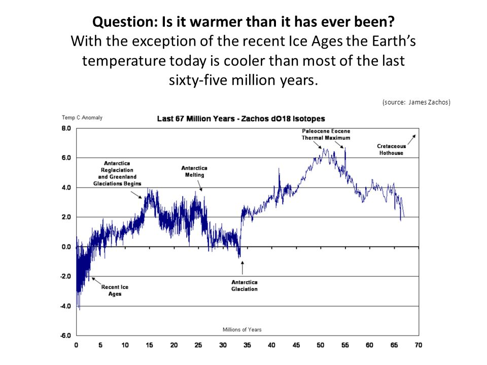 Question: Is it warmer than it has ever been? With the exception of the recent Ice Ages the Earths temperature today is cooler than most of the last s