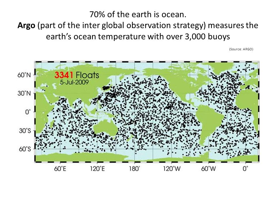 70% of the earth is ocean. Argo (part of the inter global observation strategy) measures the earths ocean temperature with over 3,000 buoys (Source: A