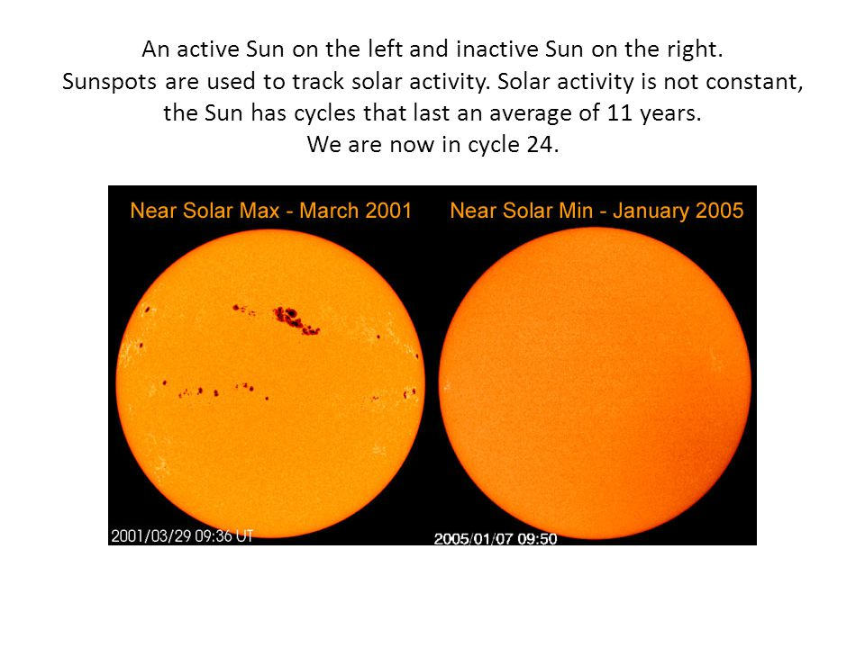 An active Sun on the left and inactive Sun on the right. Sunspots are used to track solar activity. Solar activity is not constant, the Sun has cycles
