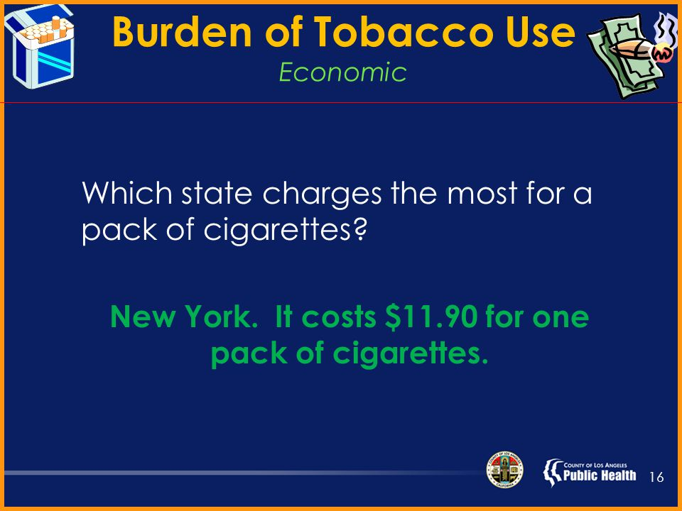 Burden of Tobacco Use Thirdhand smoke. 15 Residue left on a variety of surfaces by tobacco smoke.