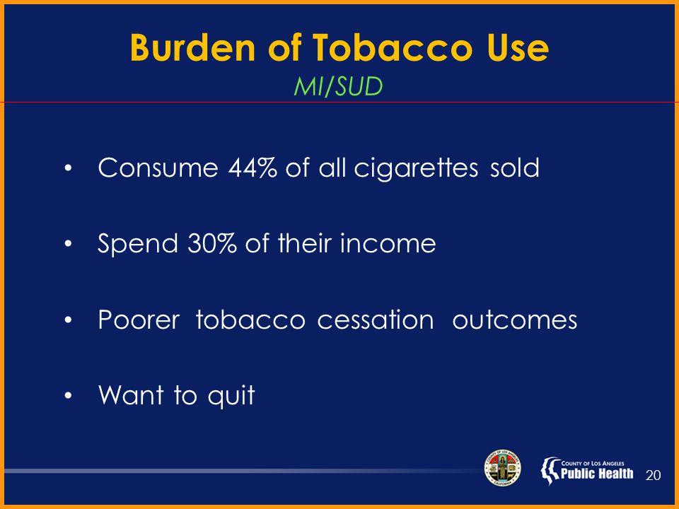 Burden of Tobacco Use MI/SUD Compared to general population …..