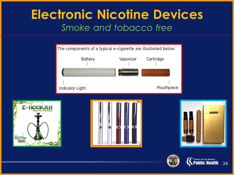 Smokeless Tobacco Dissolvables Strips Sticks Mints (Orbs) 33