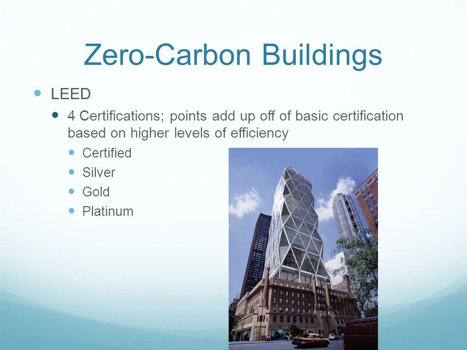 Zero-Carbon Buildings LEED 4 Certifications; points add up off of basic certification based on higher levels of efficiency Certified Silver Gold Plati