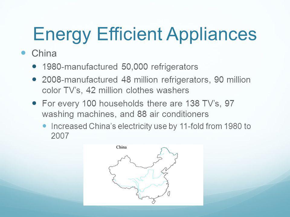 Energy Efficient Appliances China 1980-manufactured 50,000 refrigerators 2008-manufactured 48 million refrigerators, 90 million color TVs, 42 million