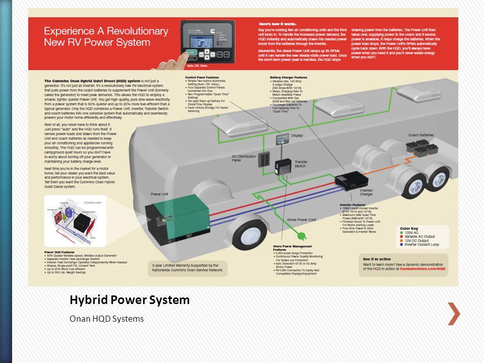 Onan HQD Systems