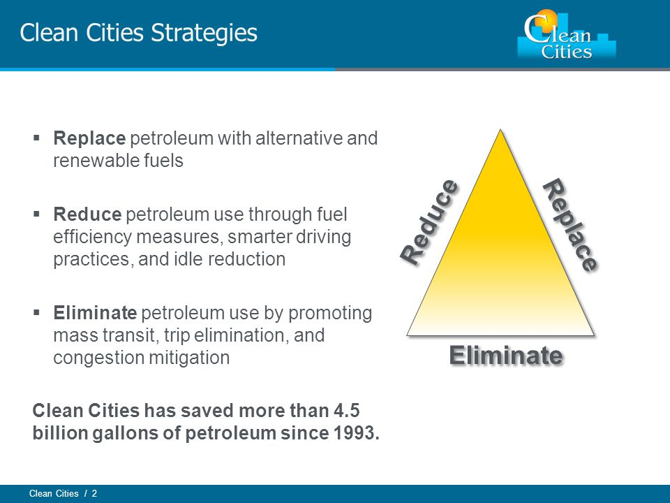Clean Cities / 13 In the U.S., idling consumes about 4% of oil imports and about 8% of truck fuel.