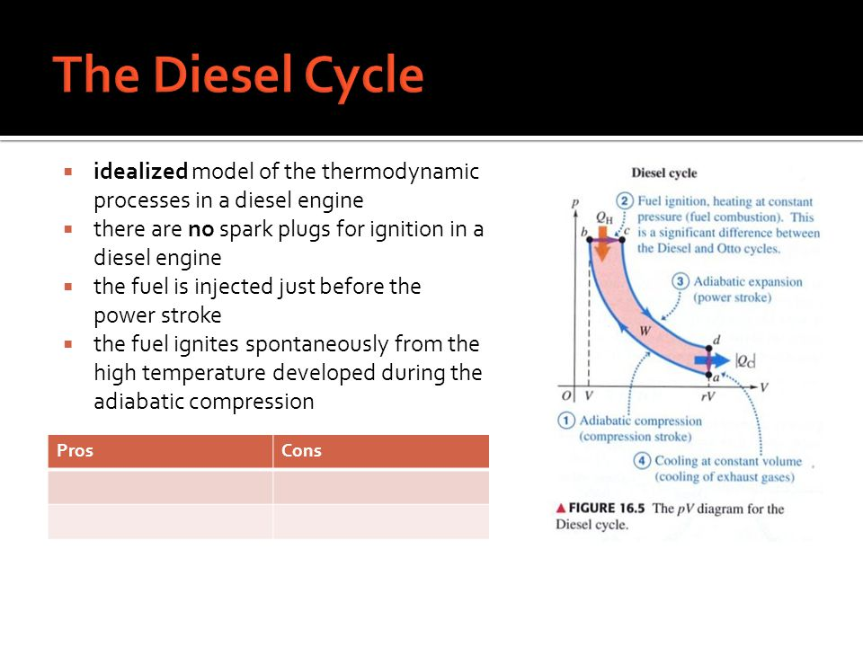 idealized model of the thermodynamic processes in a diesel engine there are no spark plugs for ignition in a diesel engine the fuel is injected just b