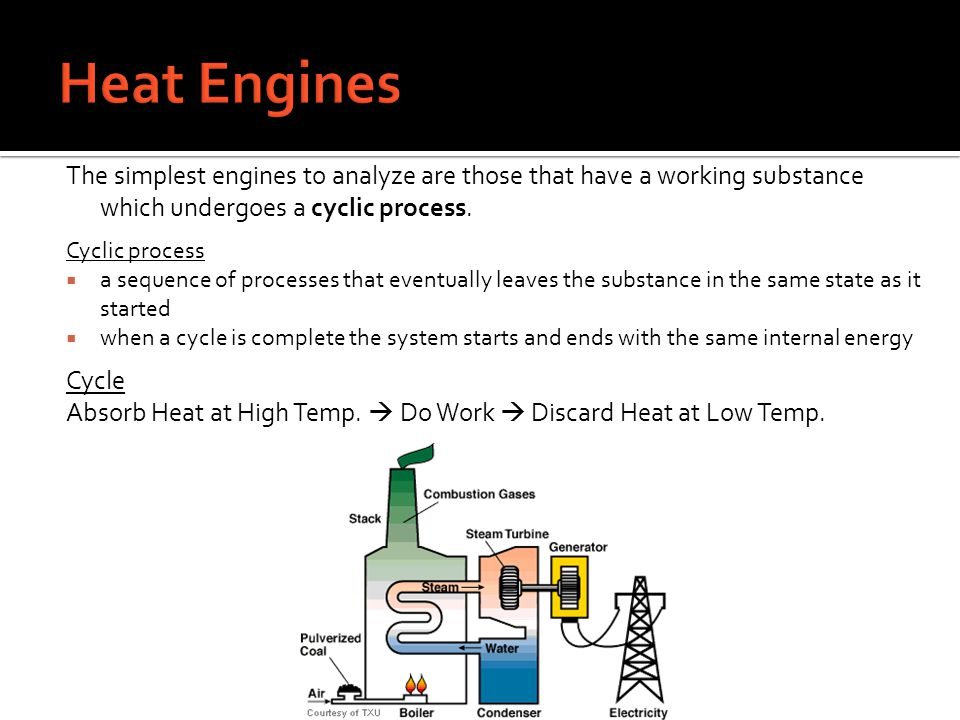 The simplest engines to analyze are those that have a working substance which undergoes a cyclic process. Cyclic process a sequence of processes that