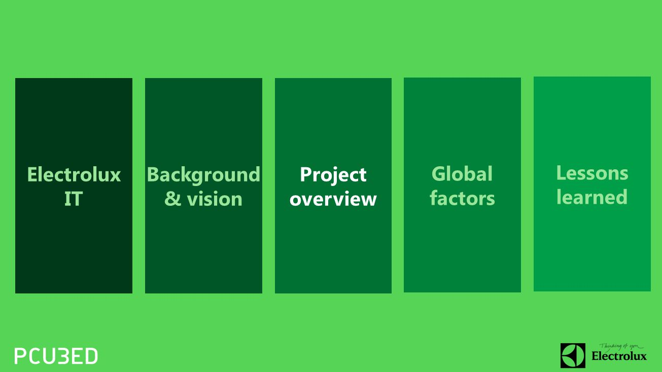 Electrolux IT Background & vision Project overview Global factors Lessons learned