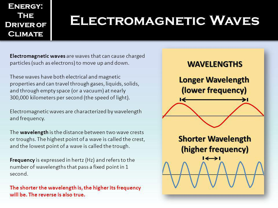 Energy: The Driver of Climate Electromagnetic Waves Electromagnetic waves are waves that can cause charged particles (such as electrons) to move up an