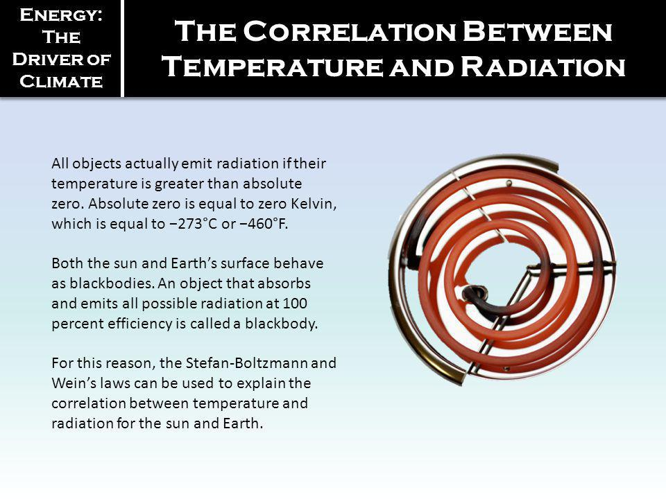 All objects actually emit radiation if their temperature is greater than absolute zero.