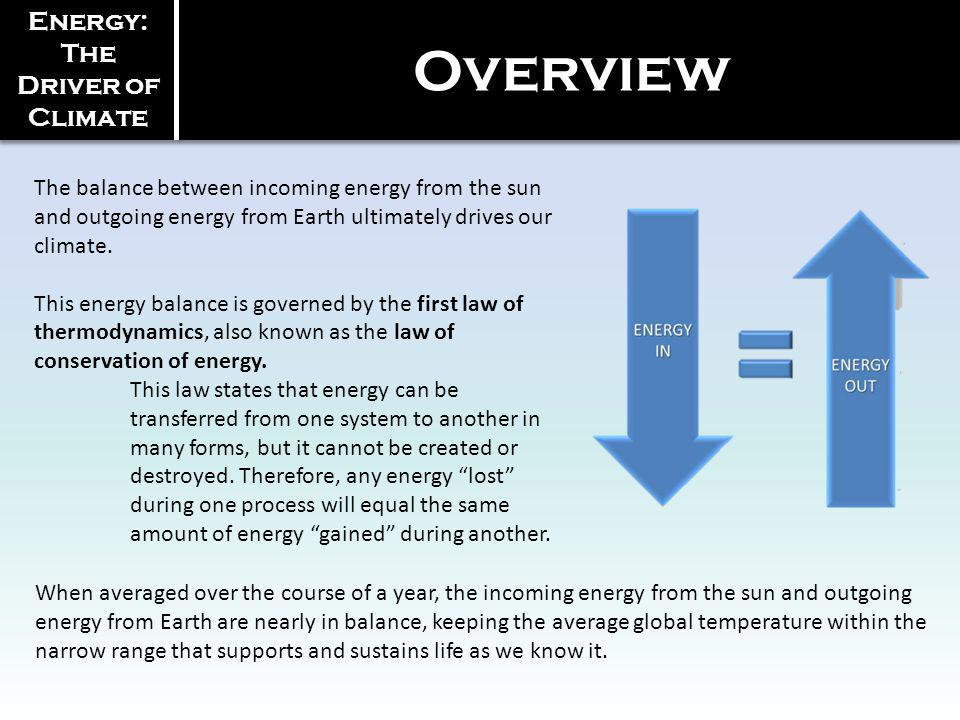 Overview The balance between incoming energy from the sun and outgoing energy from Earth ultimately drives our climate. This energy balance is governe