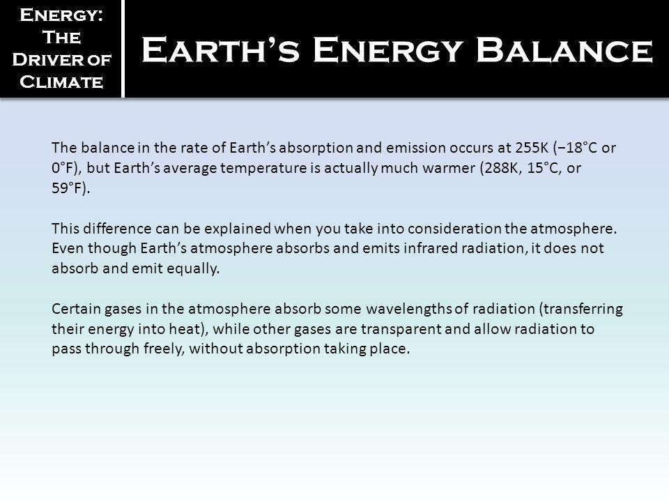 The balance in the rate of Earths absorption and emission occurs at 255K (18°C or 0°F), but Earths average temperature is actually much warmer (288K, 15°C, or 59°F).