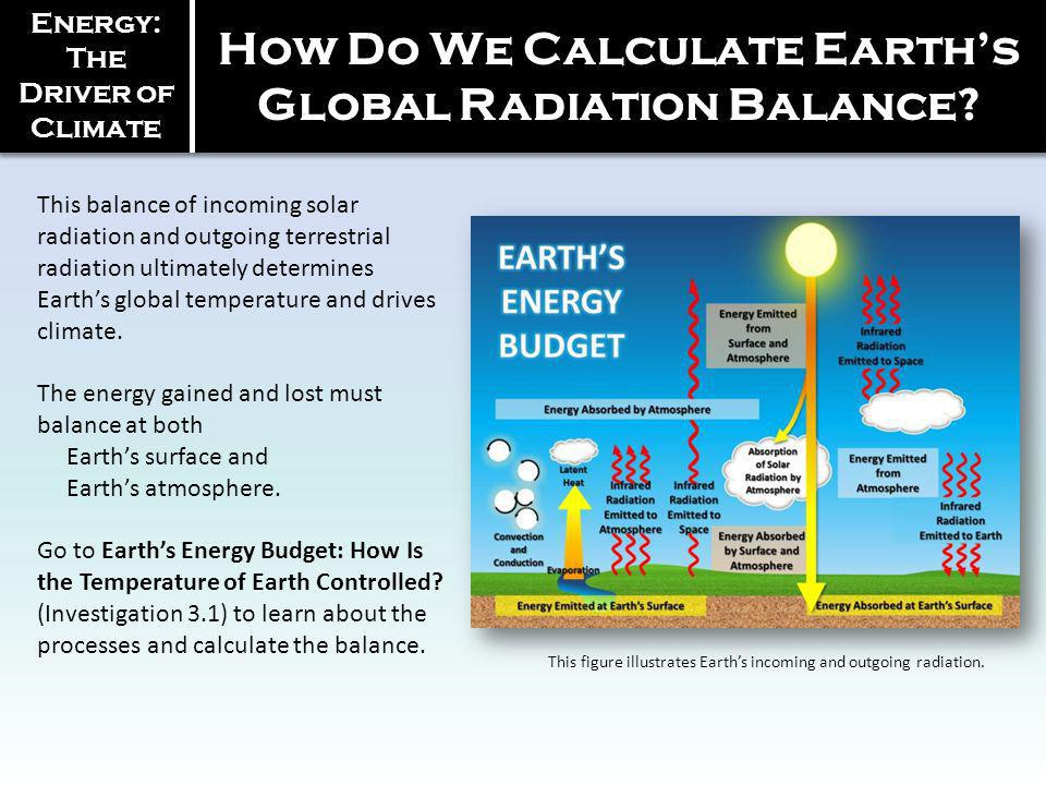 This balance of incoming solar radiation and outgoing terrestrial radiation ultimately determines Earths global temperature and drives climate. The en