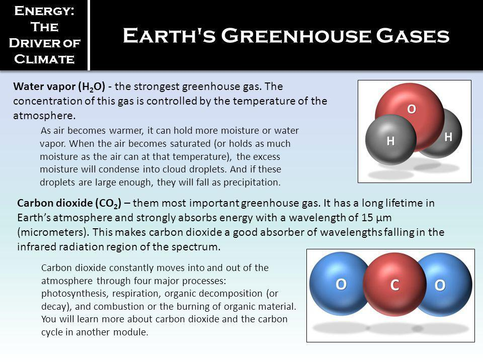 Water vapor (H 2 O) - the strongest greenhouse gas.