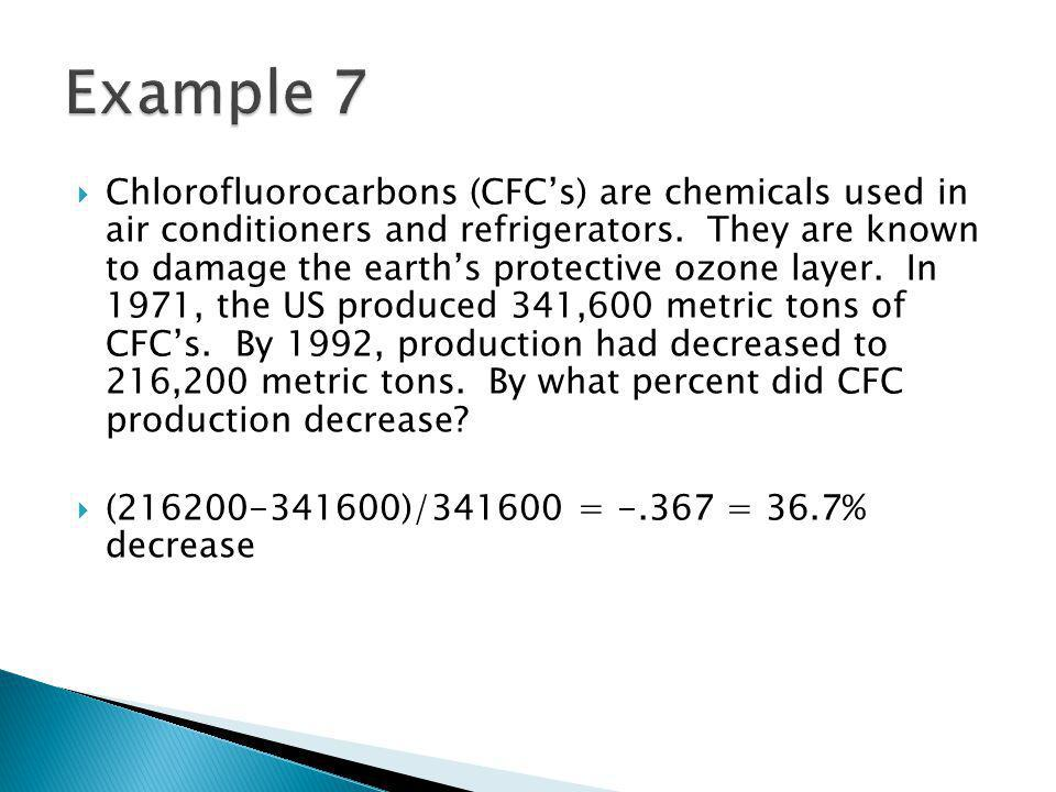 Chlorofluorocarbons (CFCs) are chemicals used in air conditioners and refrigerators. They are known to damage the earths protective ozone layer. In 19