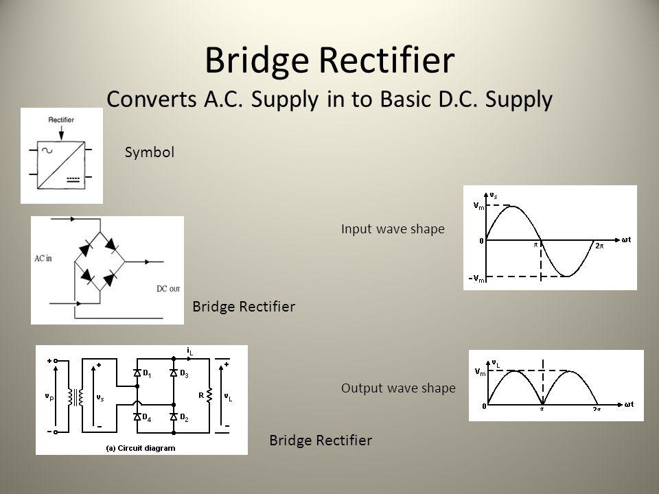 Bridge Rectifier Converts A.C. Supply in to Basic D.C. Supply Input wave shape Output wave shape Symbol Bridge Rectifier