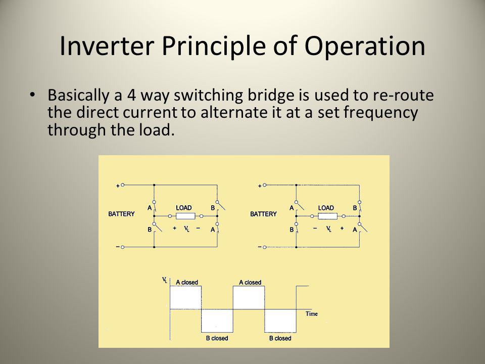 Inverter Principle of Operation Basically a 4 way switching bridge is used to re-route the direct current to alternate it at a set frequency through t