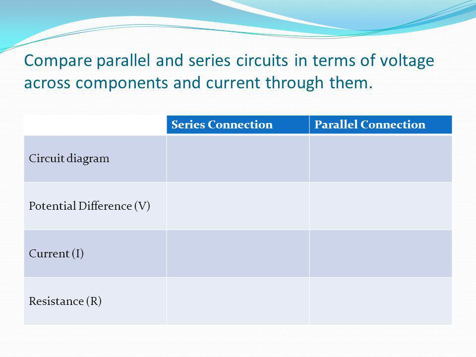 Compare parallel and series circuits in terms of voltage across components and current through them. Series ConnectionParallel Connection Circuit diag