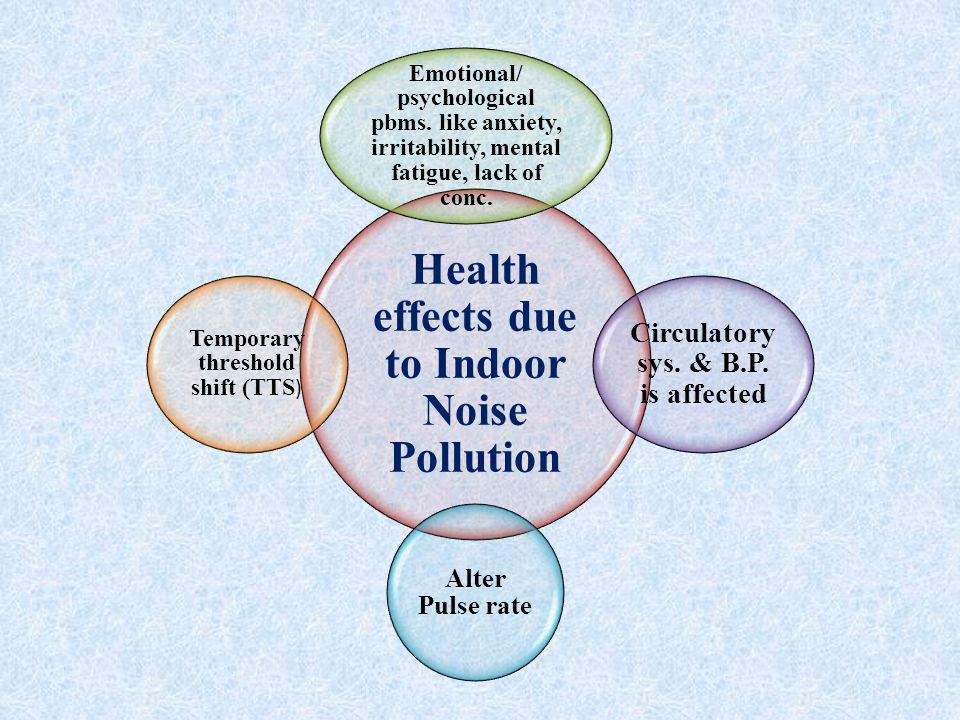 Health effects due to Indoor Noise Pollution Emotional/ psychological pbms.