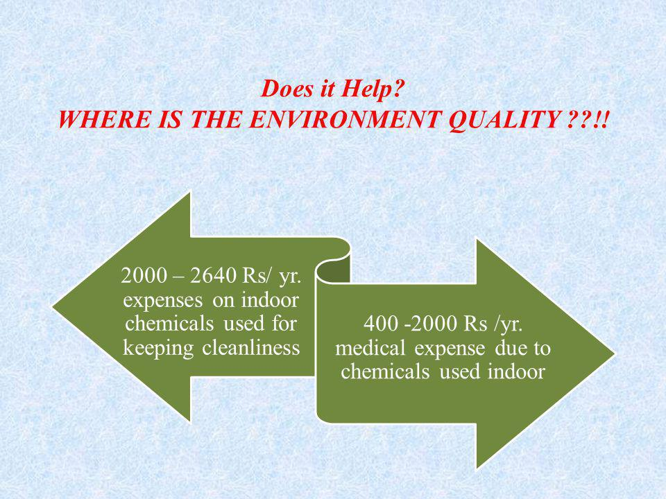 Does it Help? WHERE IS THE ENVIRONMENT QUALITY ??!! 2000 – 2640 Rs/ yr. expenses on indoor chemicals used for keeping cleanliness 400 -2000 Rs /yr. me