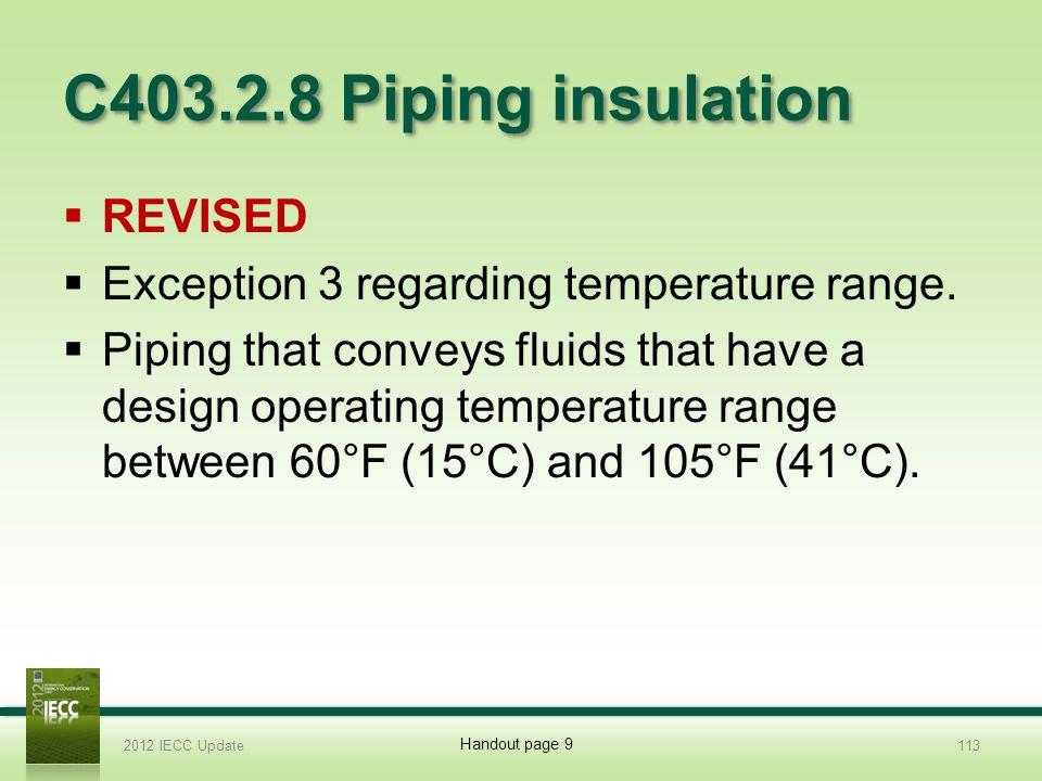 C403.2.8 Piping insulation REVISED Exception 3 regarding temperature range. Piping that conveys fluids that have a design operating temperature range