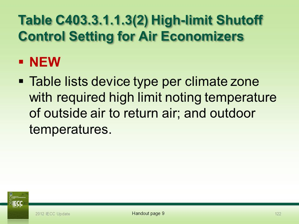Table C403.3.1.1.3(2) High-limit Shutoff Control Setting for Air Economizers NEW Table lists device type per climate zone with required high limit noting temperature of outside air to return air; and outdoor temperatures.