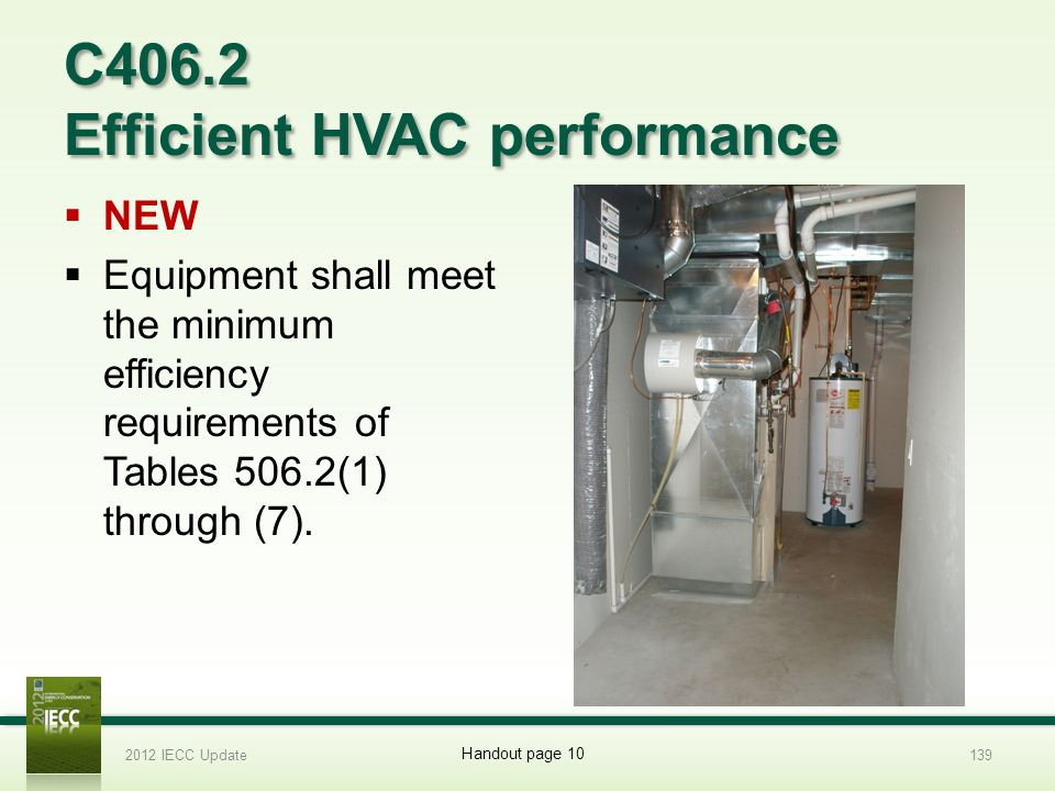 C406.2 Efficient HVAC performance NEW Equipment shall meet the minimum efficiency requirements of Tables 506.2(1) through (7).