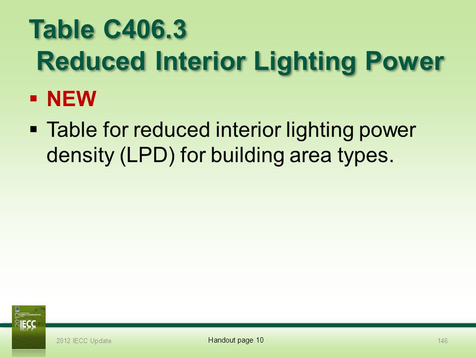 Table C406.3 Reduced Interior Lighting Power NEW Table for reduced interior lighting power density (LPD) for building area types.