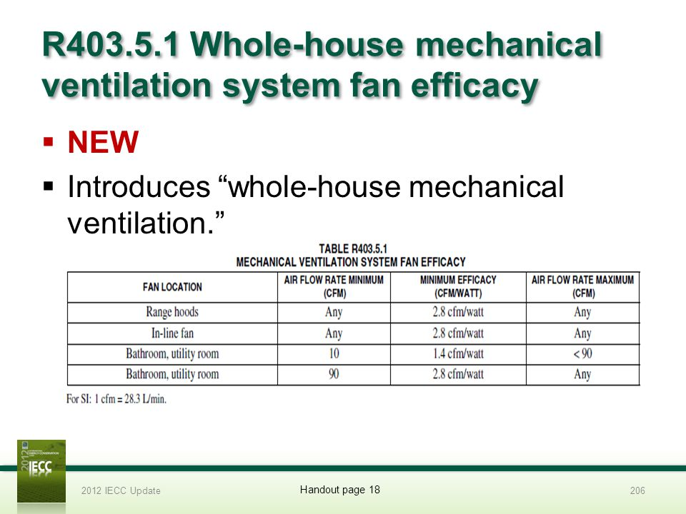 R403.5.1 Whole-house mechanical ventilation system fan efficacy NEW Introduces whole-house mechanical ventilation.