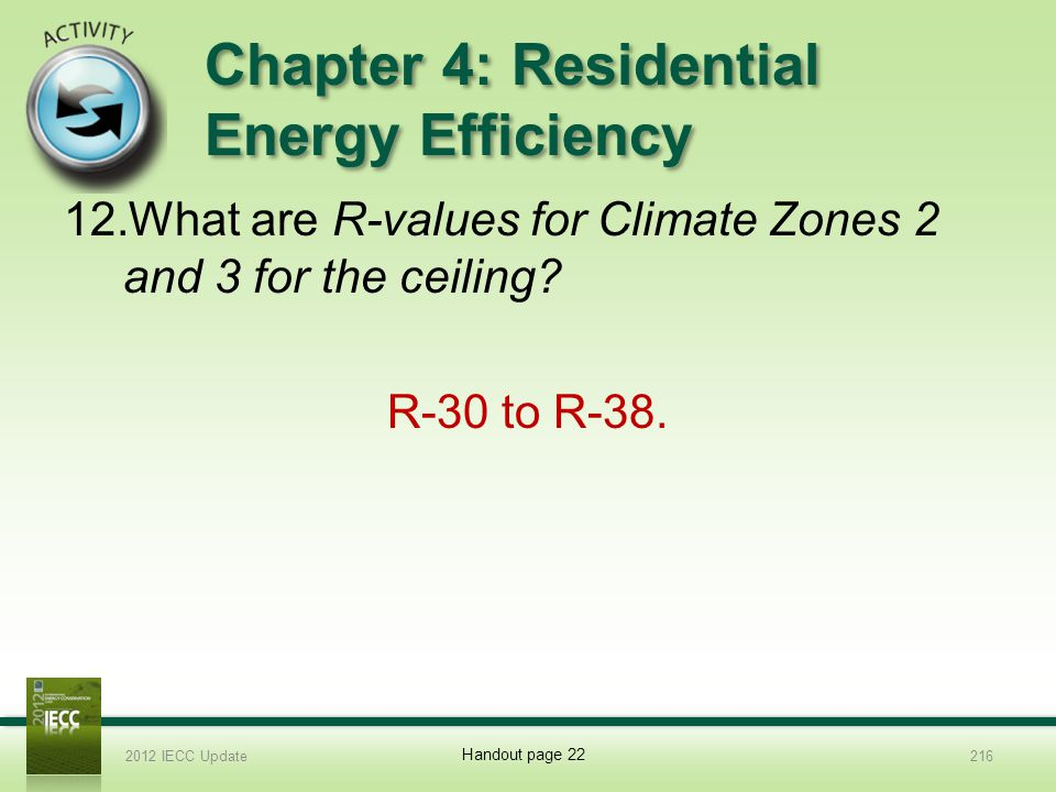 Chapter 4: Residential Energy Efficiency 12.What are R-values for Climate Zones 2 and 3 for the ceiling.