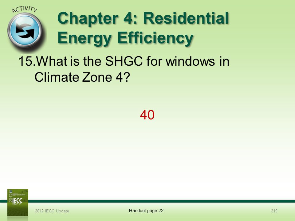 Chapter 4: Residential Energy Efficiency 15.What is the SHGC for windows in Climate Zone 4.